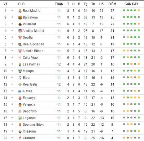 22h15 ngay 19/11, Barcelona vs Malaga: Xac o Nou Camp, hon huong ve Madrid - Anh 7