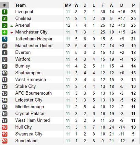 Giroud ghi ban phut cuoi, Man United hoa dau o Old Trafford - Anh 3