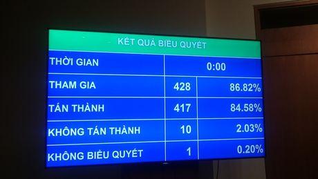Dieu kien thoi gian de cong nhan to chuc ton giao la 5 nam - Anh 1
