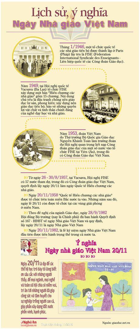 Ban da biet gi ve Ngay Nha giao Viet Nam - Anh 1