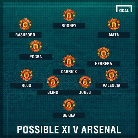 Rashford thay Ibra tren hang cong doi hinh sao MU - Arsenal - Anh 13