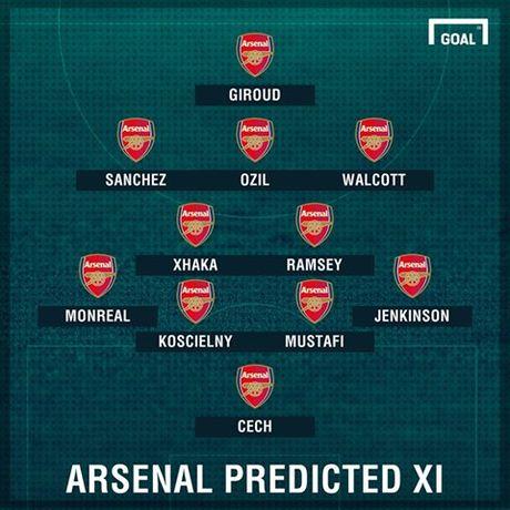 Rashford thay Ibra tren hang cong doi hinh sao MU - Arsenal - Anh 14