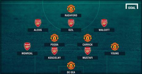 Rashford thay Ibra tren hang cong doi hinh sao MU - Arsenal - Anh 1