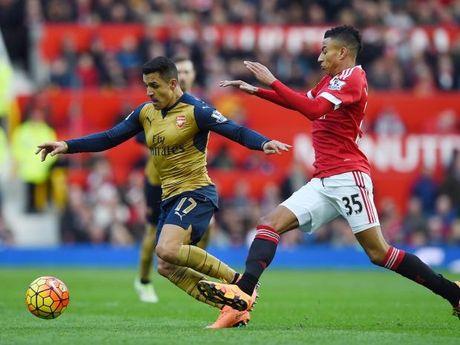 Link xem truc tiep M.U vs Arsenal 19h30 - Anh 1
