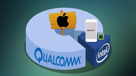 "Apple ""khong che"" toc do chip LTE Qualcomm tren iPhone 7 - Anh 2"