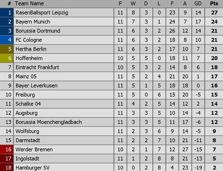 Aubameyang toa sang giup Dortmund ha guc Bayern - Anh 10