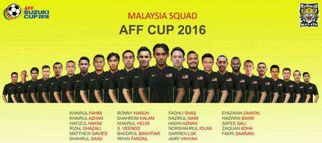 Malaysia vs Campuchia (3-2): Nguoc dong an tuong - Anh 13