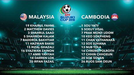 Malaysia vs Campuchia (3-2): Nguoc dong an tuong - Anh 14