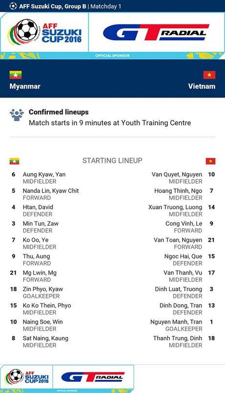 TRUC TIEP Myanmar 0-0 Viet Nam: Cong Vinh va Van Quyet da chinh, Cong Phuong va Thanh Luong du bi (Hiep 1) - Anh 1