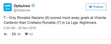 Cong dong mang 'phat sot' vi kieu an mung moi cua Cristiano Ronaldo - Anh 4