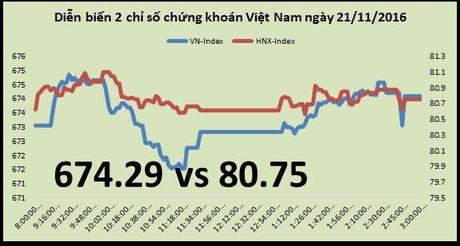 Chung khoan 24h: SCIC sap cong khai toan bo thong tin chao ban 130 trieu co phieu VNM - Anh 2