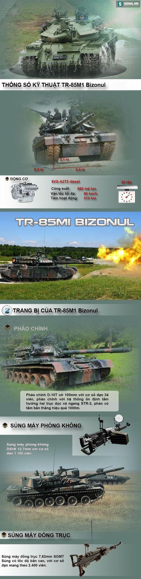 Ban nang cap cuc manh cua xe tang T-55 da tung danh bai M1 Abrams - Anh 2