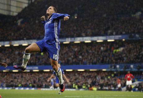 Nhung 'con so biet noi' sau vong 12 Premier League - Anh 3