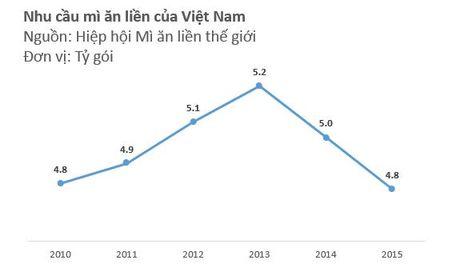Thi truong mi goi: Nhan hieu Viet canh tranh bang chat luong - Anh 1