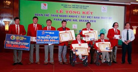 Cong ty Dong Luc tiep suc The thao Viet Nam - Anh 3