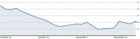 Gia dau tang 4% cho don thoa thuan OPEC - Anh 2