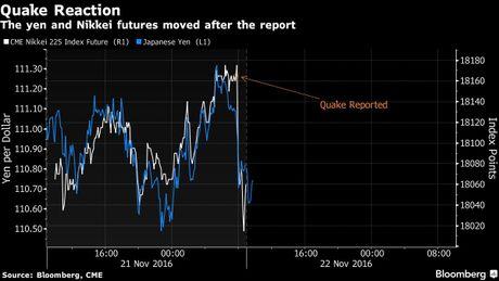 Goldman nang trien vong ve gia ca hang hoa lan dau tien trong vong 4 nam qua - Anh 2