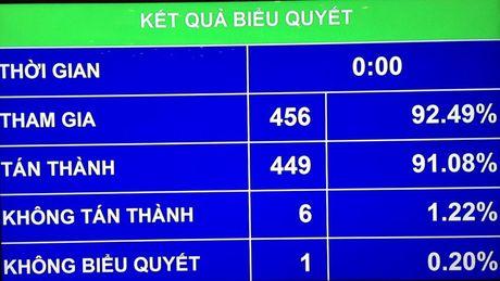 Thi diem cap thi thuc dien tu cho nguoi nuoc ngoai tu 1/2/2017 - Anh 1