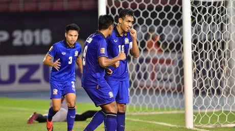 Thai Lan 0-0 Singapore (H1): Tuyen Thai thi dau be tac - Anh 13