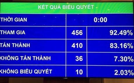 Them nhieu nganh, nghe kinh doanh co dieu kien tu 1/7/2017 - Anh 1