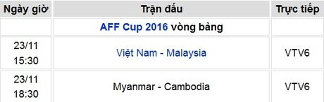 Lich thi dau vong bang AFF Cup 2016 ngay 23.11 - Anh 2