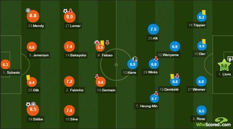 Falcao hong 11m, Monaco van xuat sac gianh ve di tiep - Anh 3