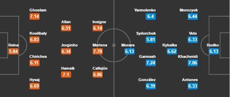 02h45 ngay 24/11, Napoli vs Dynamo Kyiv: Cam bay tai San Paolo - Anh 3