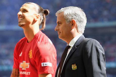 Ibrahimovic: Vi Mourinho, toi phai chap nhan thu thach - Anh 1