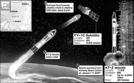 SpaceX: Trung Quoc co the ban ha 4.500 ve tinh cua My - Anh 2