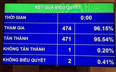 Tiep tuc lam ro vi pham cua ong Vu Huy Hoang de xu ly - Anh 1