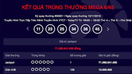 'Nong' hop bao cua Bo Tai chinh ve xo so dien toan - Anh 2