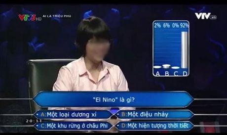 Nu ky su 9X khong ro El Nino la gi, 8% khan gia noi do la duong xi hoac dieu nhay - Anh 1