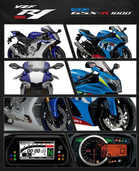Suzuki GSX-R1000 so gang voi Yamaha YZF-R1 - Anh 9