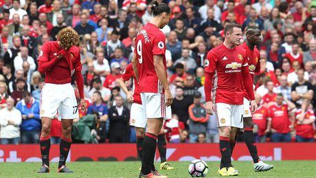 Cuoc dua Ngoai hang Anh: Dung voi gach ten Man Utd - Anh 1