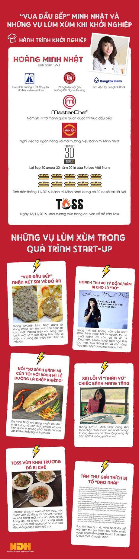 'Vua dau bep' Minh Nhat va nhung vu lum xum khi khoi nghiep - Anh 1