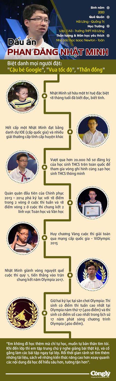 'Cau be google' Phan Dang Nhat Minh nhung dau an vuot troi - Anh 1