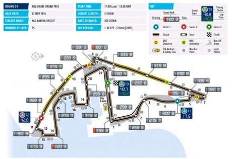 "F1, Abu Dhabi GP: Cho ket thuc ""kinh di"" - Anh 2"