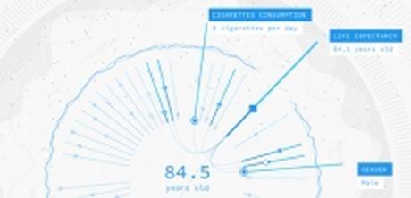 Cong cu du doan tuong lai su dung Big Data - Anh 1