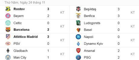 Messi lap cu dup dua Barca vao vong knock-out - Anh 10