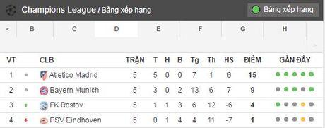 Guc nga truoc doi bong yeu, Bayern chap nhan ngoi nhi bang - Anh 15