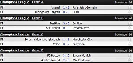 Bayern Munich thua soc dan em Rostov - Anh 1