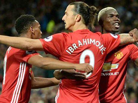 Champions League nhin tu Man United: Bong da khong chi co Man United - Anh 1