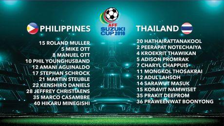 Indonesia doat ve ban ket AFF Cup cung Thai Lan - Anh 10