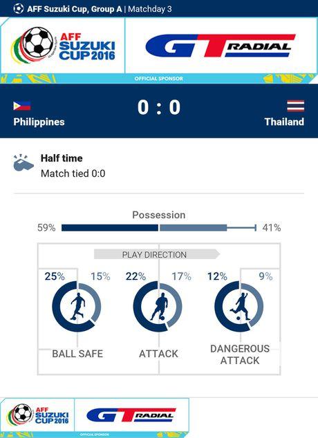Indonesia doat ve ban ket AFF Cup cung Thai Lan - Anh 12