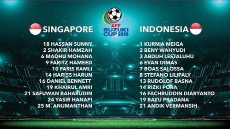 Indonesia doat ve ban ket AFF Cup cung Thai Lan - Anh 9