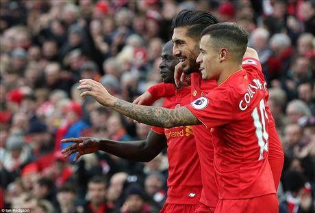 Nhan dinh va du doan Liverpool vs Sunderland, 22h00 ngay 26/11 - Anh 1