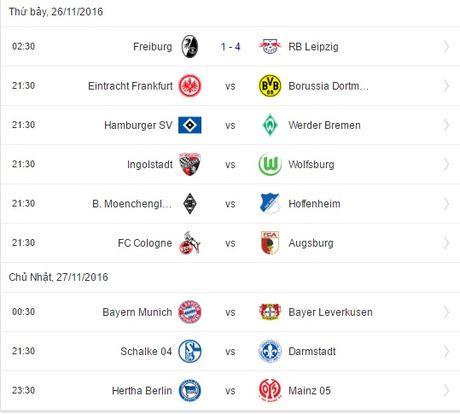 00h30 ngay 27/11, Bayern Munich vs Bayer Leverkusen: Trong con khung hoang - Anh 7