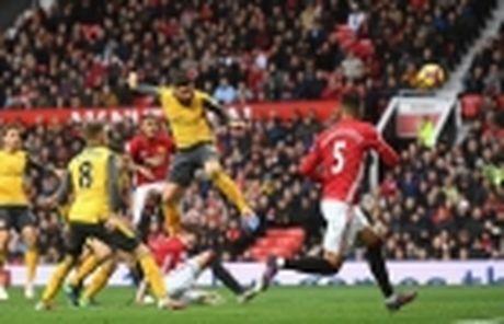 Cap nhat ti so: Burnley 0-0 Man City (Hiep 1) - Anh 3