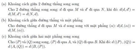 Day phuong phap toa do khong gian theo huong thi trac nghiem - Anh 9