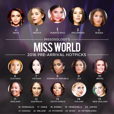 Vua den My, dai dien Viet Nam da duoc du doan lot top 7 Miss World - Anh 3